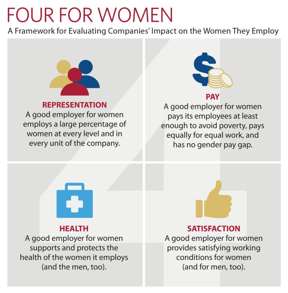 Four for Women framework identifying what makes a company a good employer for women